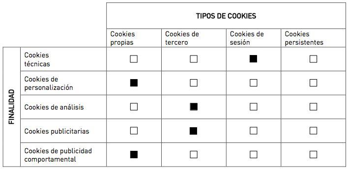 cookies_residenciasineu